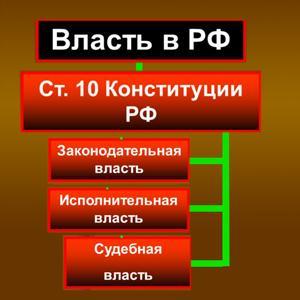 Органы власти Светлограда